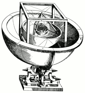 Kepler's model of the Solar System