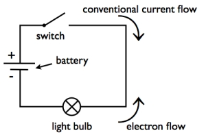 Current on wiring capacitors