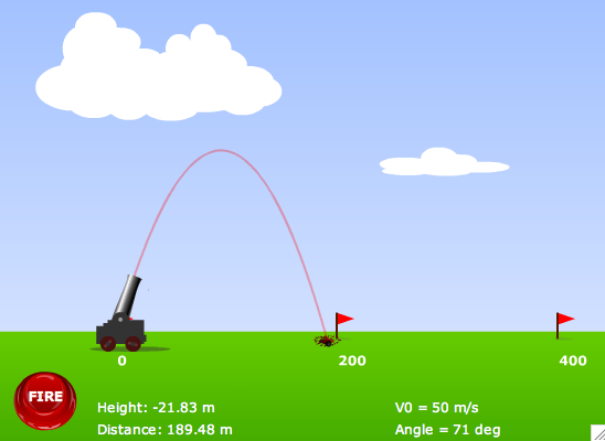 projectile parabolic flight path
