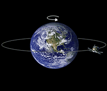 geostationary satellite orbit