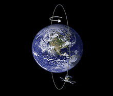 polar satellite orbit