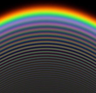 calculated rainbow spectra